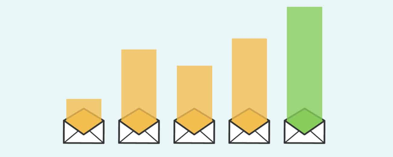Metrics for e-mail-marketing